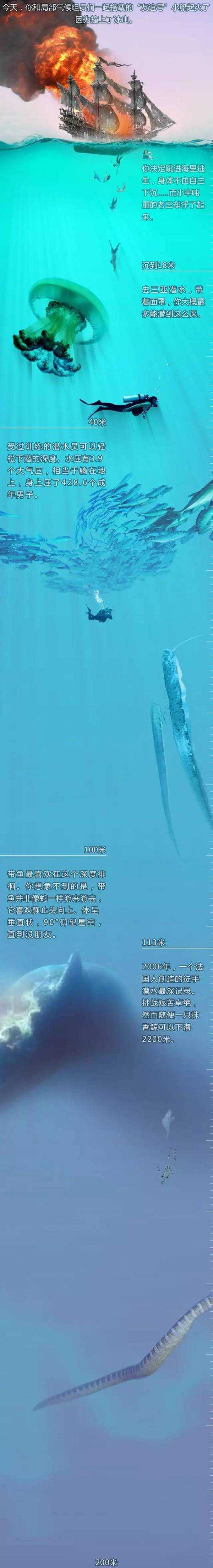海底一万米有多恐怖 下潜至海底万米——恐怖到窒息