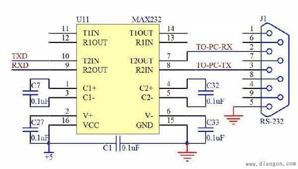图2 MAX232转接图   这个芯片就可以实现把标准RS232串口电平转换成我们单片机能够识别和承受的UART 0V/5V电平标准。从这里大家似乎慢慢有点明白了,其实RS232串口和UART串口,他们的协议类型是一样,只是电平不同而已,而MAX232这个芯片起到的就是中间人的作用,他把UART电平转换成RS232电平,也把RS232电平转换成UART电平,从而实现标准RS232接口和单片机UART之间的通信连接。