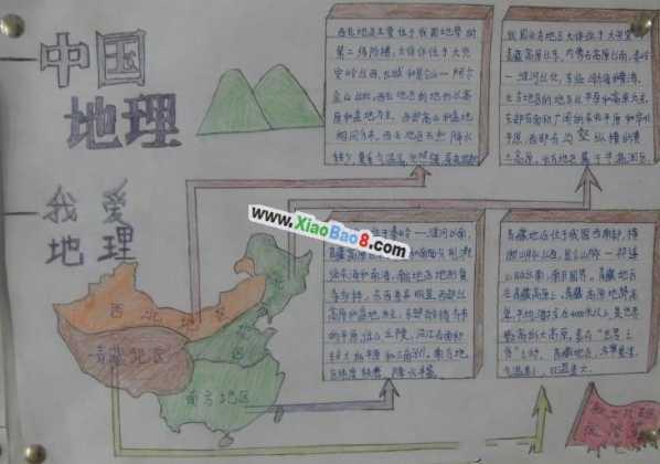 中国手抄报内容 中国地理手抄报内容资料